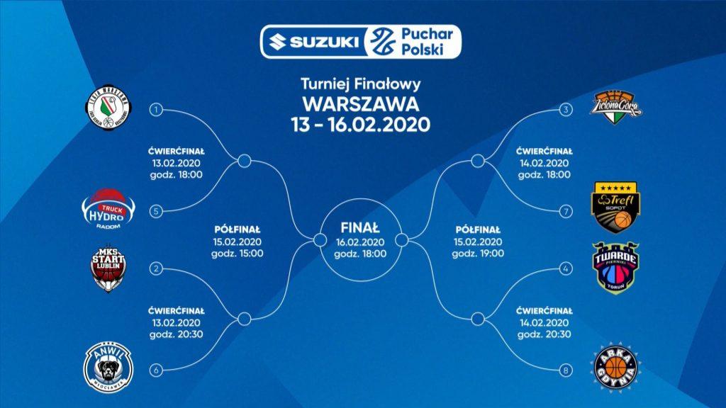 Puchar Polski 2020